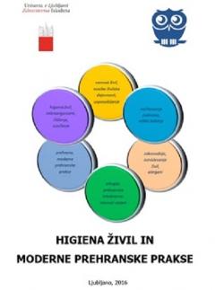 Higiena živil in moderne prehranske prakse